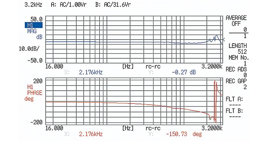 [Translate to Chinese:] PI P-713 Diagram, the resonant frequency of an unloaded P-713 scanner is over 2 kHz
